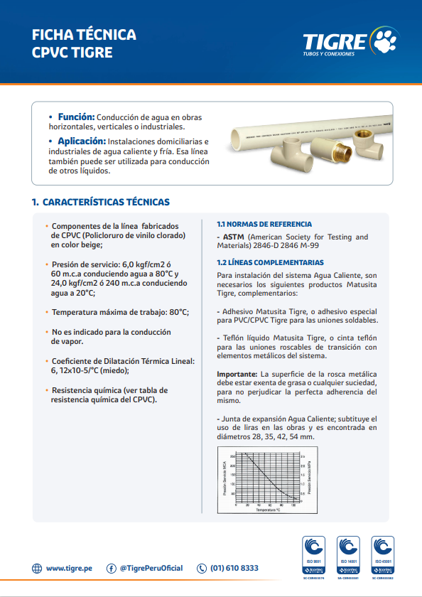Ficha técnica CPVC